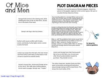 of mice and plot diagram of mice and interactive notebook plot diagram puzzle