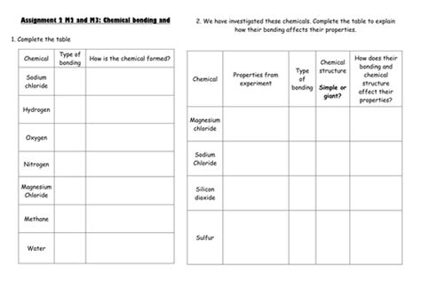 Ionic And Covalent Bonding Worksheet by Properties And Use Of Ionic And Covalent Compounds By