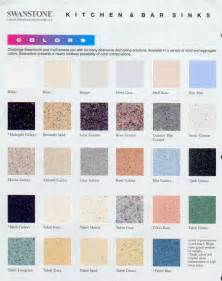 wilsonart laminate color chart cambria wilsonart laminate color chart pictures to pin on