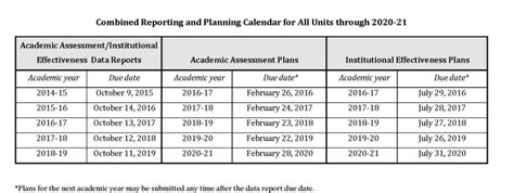 academic calendar of florida free calendar