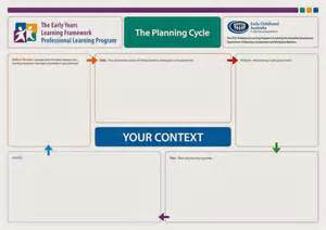early years learning framework planning templates rachael s e portfolio november 2013