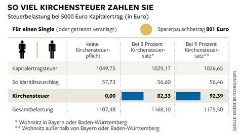 banken kirchensteuer kapitalertr 228 ge kirchensteuer verursacht 196 rger bei den