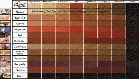 loreal hair color chart on pin loreal color chart feria hair majirel ajilbabcom