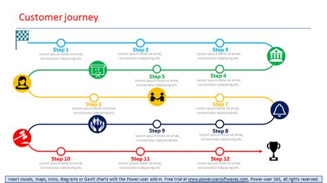 printable journey template customer journey powerpoint template power user for