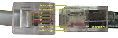rj9 connector wiring diagram modular connector cairearts
