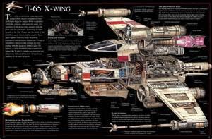 wars cross section x wing