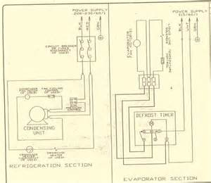 circuit breaker issue walkin cooler doityourself community forums
