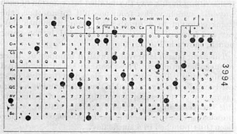 how to make punch cards ibm100 the ibm punched card