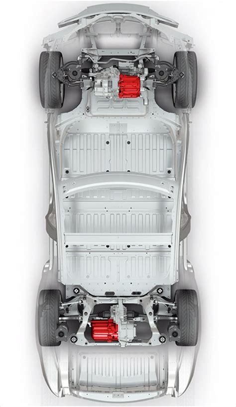 Tesla Platform Tesla Model S Platform Photo 97768283 Tesla Cutting