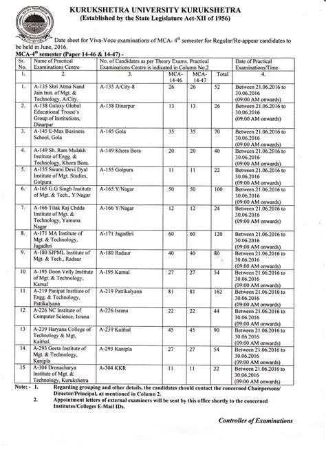 Mba Date Sheet 2017 by Kuk Date Sheet 2017 B Ba B Sc B Tech Ma M M