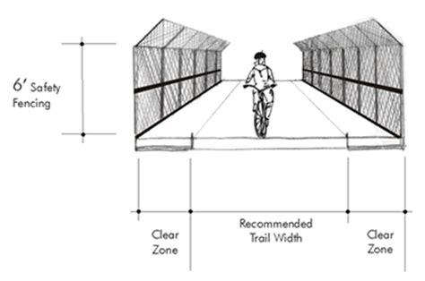 design criteria for bridges iowa trails 2000 iowa department of transportation