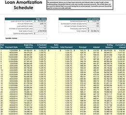 Amortization Schedule Spreadsheet Template by Loan Amortization Calculator Excel