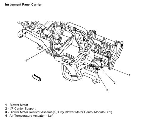 2005 envoy xl blower motor resistor 2005 gmc yukon blower motor resistor location 28 images blower motor yukon blower motor
