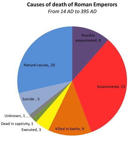 a brief history of the leading causes of the hancock mob in the year 1846 classic reprint books imperial history pie chart edition prior probability