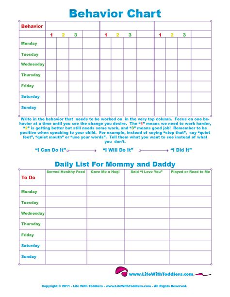 toddler behavior chart template with toddlers print behavior chore potty