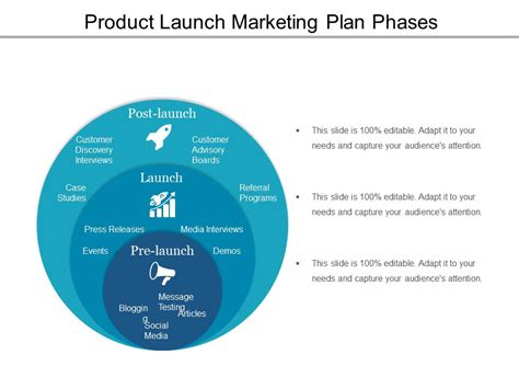 sle product catalogue template product launch strategy ppt product launch strategy