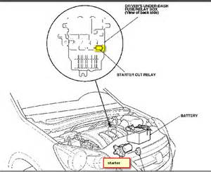 2006 Honda Odyssey Starter Honda Odyssey Starter Relay Location Honda Get Free