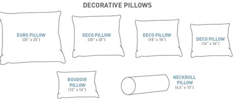What Size Is A European Pillow by Are You Using The Right Size Pillow
