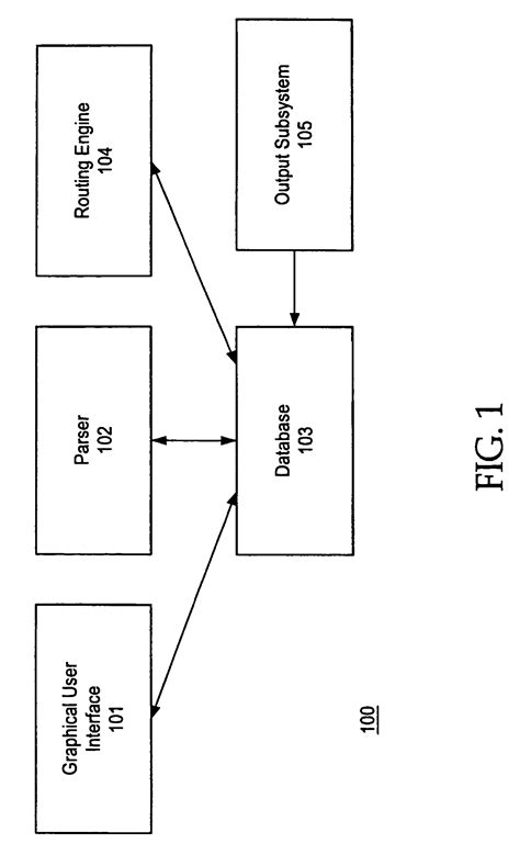 combinatorial algorithms for integrated circuit layout patent us8386984 interconnect routing methods of integrated circuit designs patents