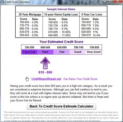 the math behind navs business loan calculator nav