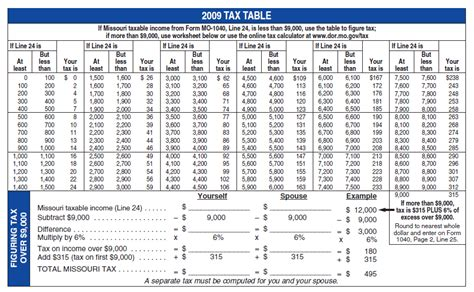 personal income tax deduction table 2014 malaysia new tax brackets 2018 single 6 withholding