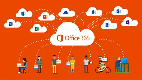House Plans Small Lot by Office 365 Top Ten Benefits For 2016 Inhouseit