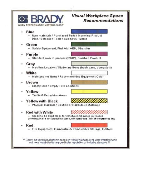 5s color code osha floor marking guide by brady