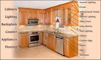 Refacing Kitchen Cabinets Kitchen Cabinet Refacing