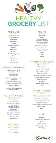 printable healthy grocery list on a budget this pin is absolutely amazing its a healthy grocery list