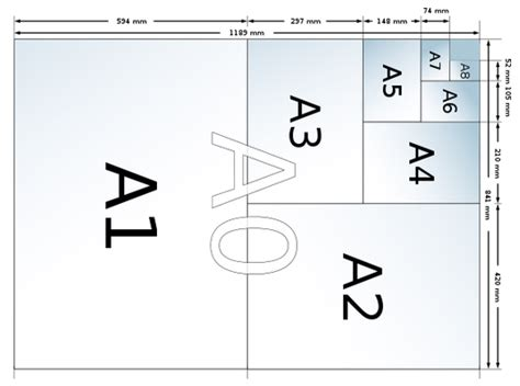 Kertas A3 Ukuran Kertas A3 Dalam Cm Mm Dan Inch Contoh Templatenya