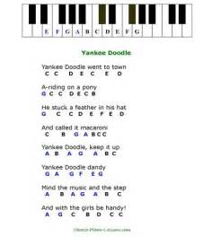 1000 ideas about piano songs on pinterest easy piano songs free