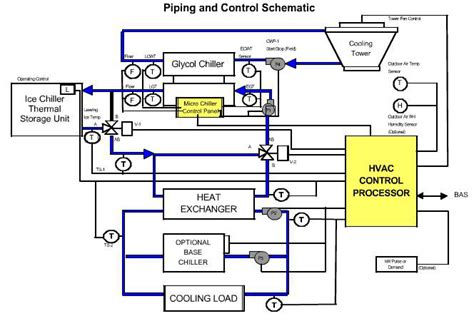water cooled chiller piping schematic water get free