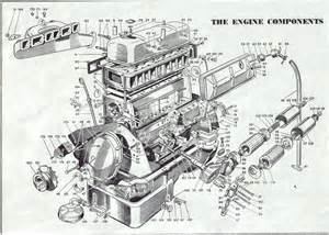 fitting an xpaw engine y type register