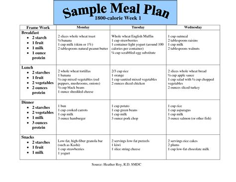 meal planning brick house pantry