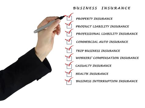 essential business insurance to help you manage risk