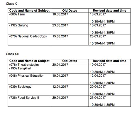 new date sheet of jk board 10class 2017 cbse revises class 10 and class 12 date sheet 2017 the