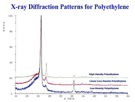 how to index x ray diffraction pattern index x ray diffraction pattern driverlayer search engine