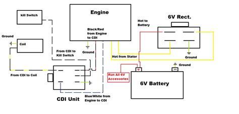 250cc atv wiring schematic wiring diagram manual