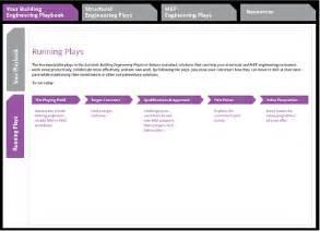 sales playbook template powerpoint template playbestonlinegames