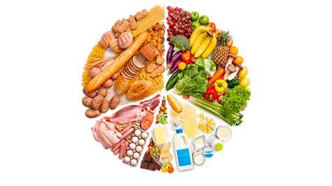 alimentazione a basso indice glicemico indice glicemico la scienza in palestra