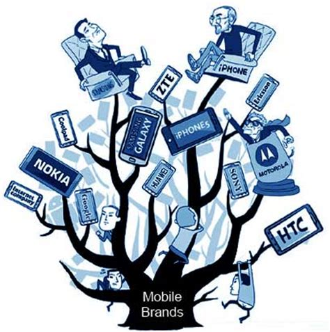 mobile brand top 10 mobile handset brands freetalkie