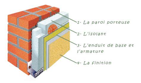Polystyrene Isolation Mur Interieur