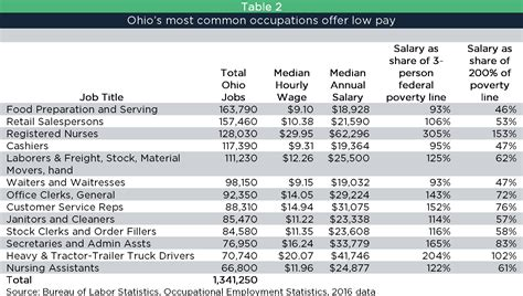 state of ohio tax tables ohio state tax tables 2017 brokeasshome com