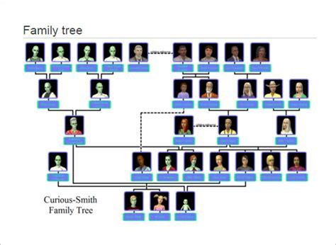 family tree template excel mexhardwarecom
