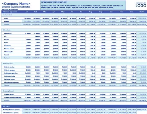 business expense budget for microsoft excel