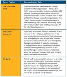 corporate communication plan template communications plan template best business template