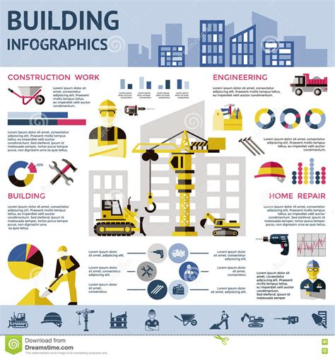 home construction costs considerations infographic construction colored infographic stock vector image