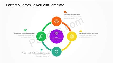 Porter S 5 Forces Powerpoint Template Pslides Porters 5 Forces Template