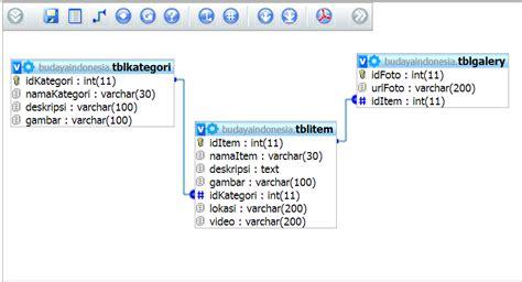 membuat data json database