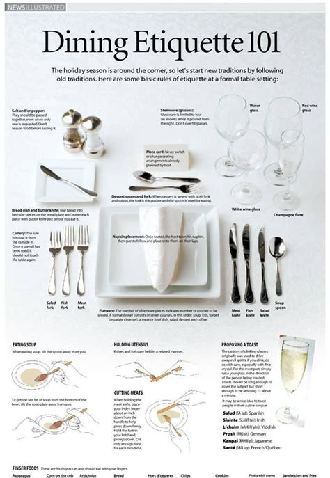 dining etiquette ppt dining etiquette 101 tablescapes and toppers pinterest